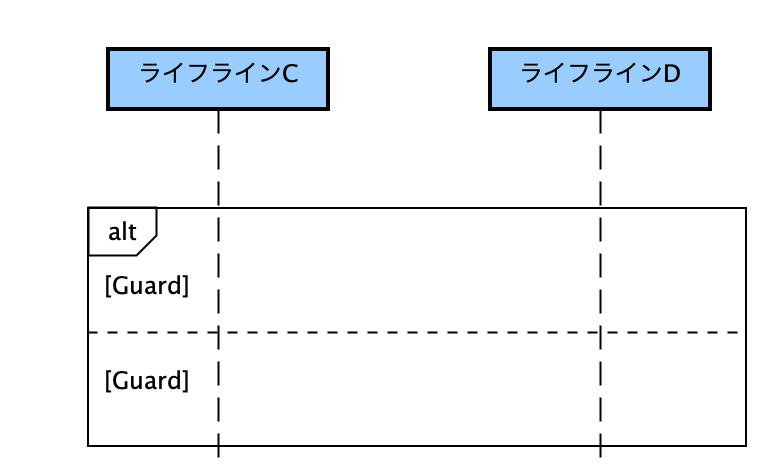 Alt シーケンス 図 plantuml: シーケンス図