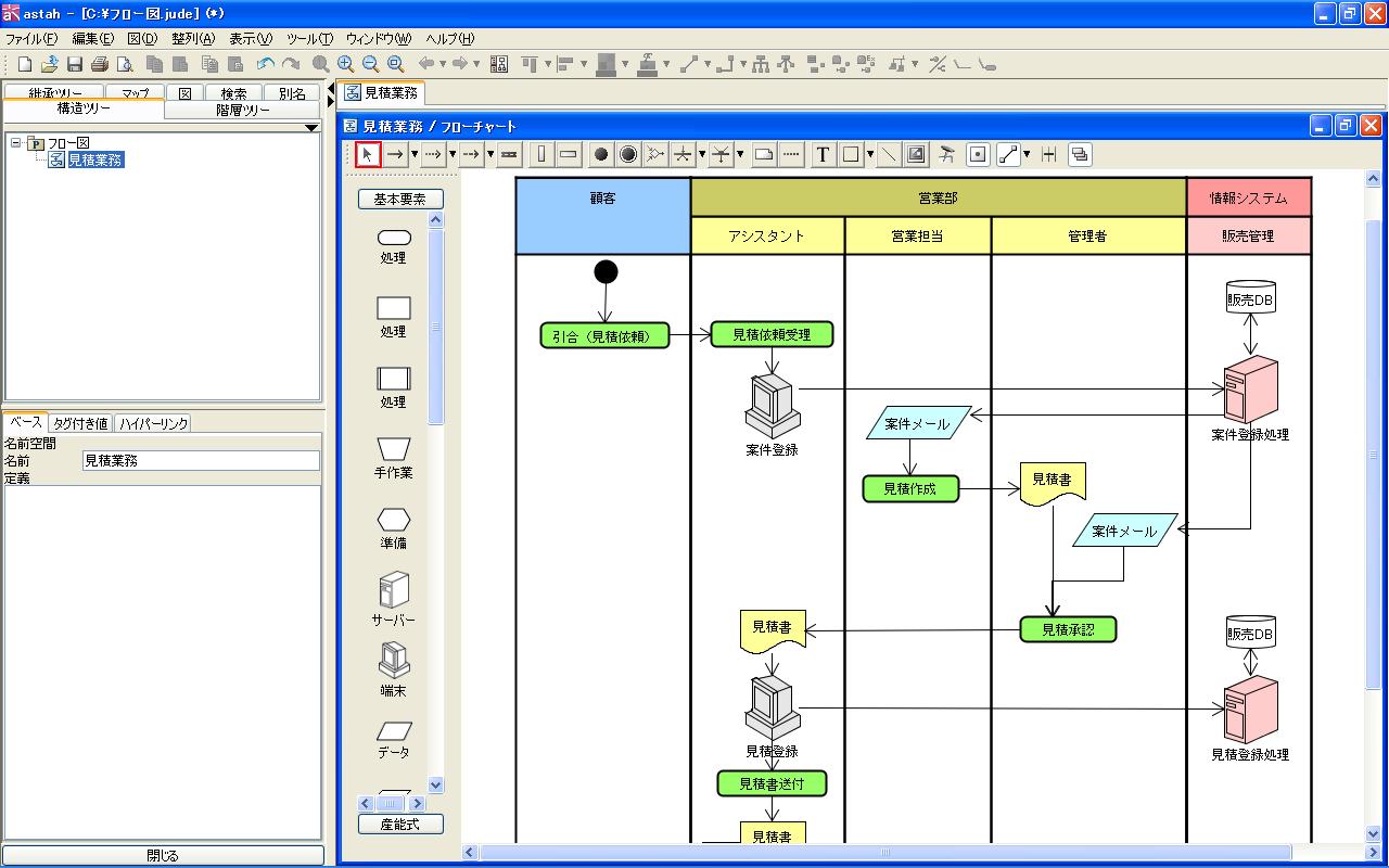 業務マニュアルの作り方(9)業務フロー図をかく-2|業務マニュアル・教材制作|ナビゲート